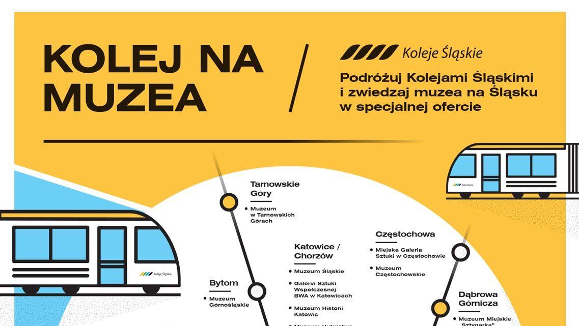 Thumbnail for the post titled: Kolej na Muzea