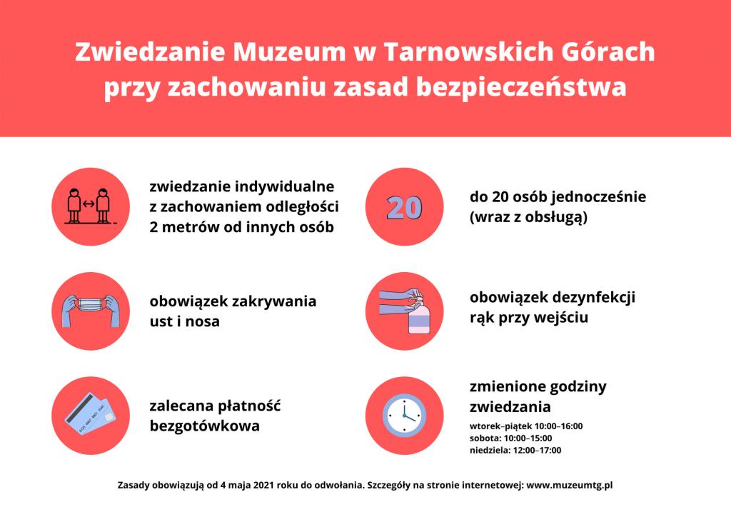 Infografika na temat zwiedzania Muzeum w Tarnowskich Górach przy zachowaniu zasad bezpieczeństwa.